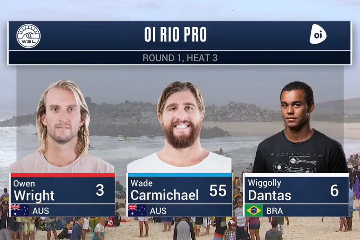 Wade Carmichael Through To Heat 3 Oi Rio Pro
